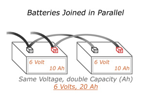 How to wire batteries in parallel? - News about Energy Storage ... Backup Battery Wiring Diagram on battery wiring diagram ford, battery isolation solenoid wiring diagram, battery control center wiring-diagram, battery cut off switch wiring,