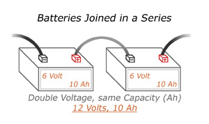 How to wire batteries in series? - UPS Battery Center  Volt Series Wiring Diagram on 12 volt battery bank wiring, 12 volt solenoid wiring diagram, 12 volt wiring systems, 12 volt alternator wiring diagram, 12 volt solar wiring diagram, 12 volt battery in series diagram, 12 volt rv wiring diagram, pinout diagrams,