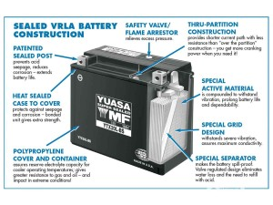 VLAR Battery Cut View