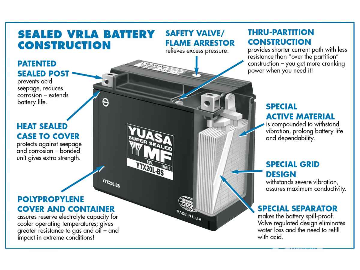 Checking A Starter Circuit as well Valve Regulated Lead Acid Vrla Batteries further How Do Plug In Hybrid Electric Cars Work together with Guide To Li Ion Batteries besides Viewtopic. on car battery charging diagram