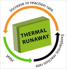 chemistry coursework thermal runaway reactions Current understanding and modeling of runaway reactions are usually inadequate for predictions of system behavior because they are based on overall behavior parameters and do not account for detailed chemical and transport events of branched-chain thermal processes.