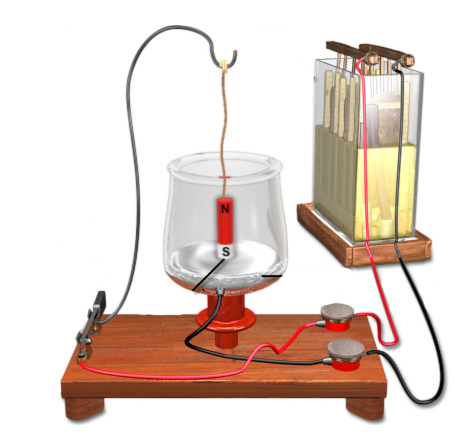 The Faraday Motor: The Electric Magnetic Rotation ...