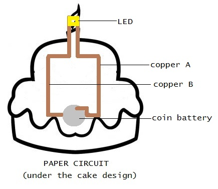 how to make paper circuit greeting cards that lights up ups rh upsbatterycenter com Electric Circuit Electric Circuit