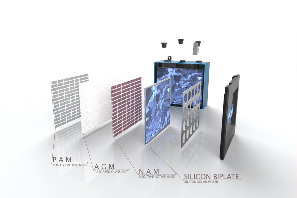 silicon joule