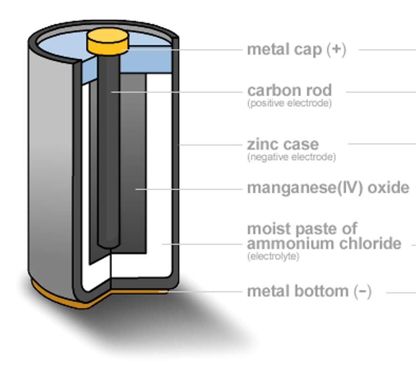 Zinc Carbon Battery : Battery expiry dates to watch for carefully ups