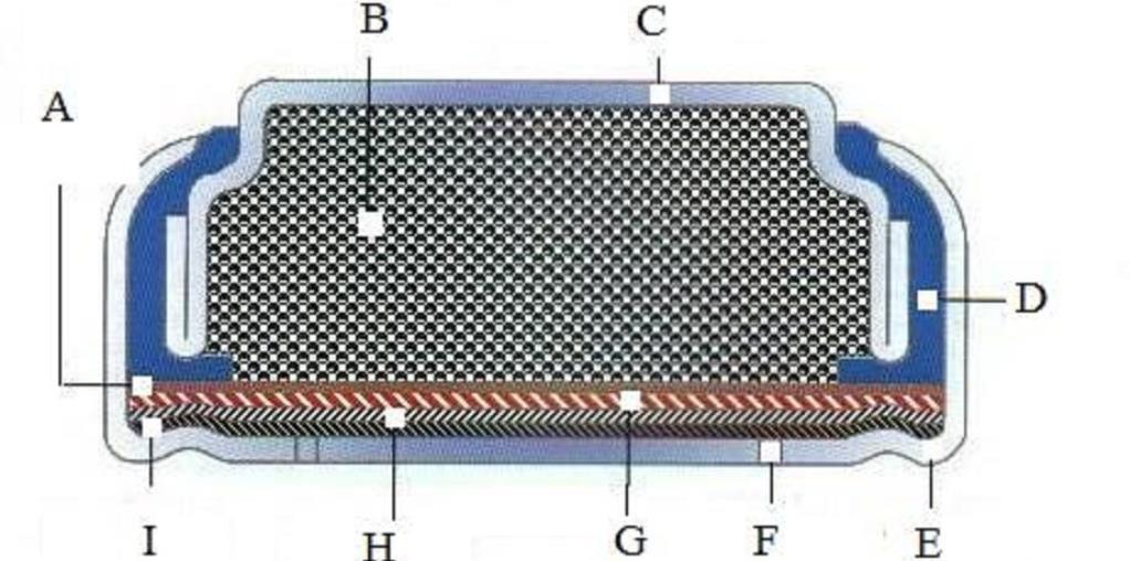 how button batteries work