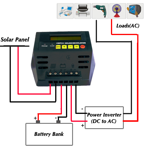 Solar Power Charge Controller Ups Battery Center