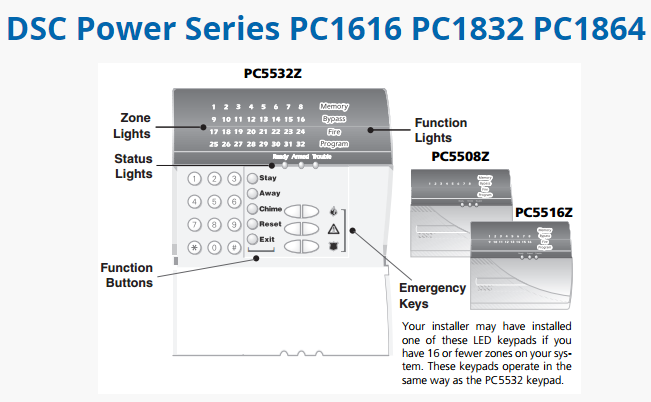 How To Replace The Battery In Your Dsc Powerseries Pc1616
