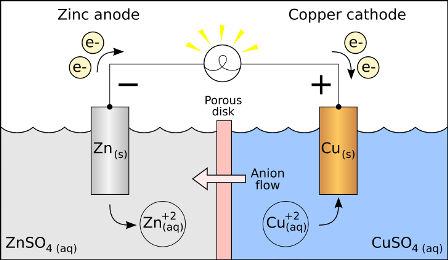 Galvanic-Cell.png