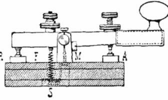 make a telegraph