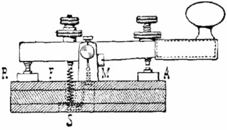 Make a Telegraph with a Nine-Volt Battery - News about Energy ... Morse Telegraph Wiring Diagram on morse telegraph color, morse code telegraph key, morse telegraph tape, morse telegraph demonstration, morse telegraph model, morse telegraph drawing, morse telegraph science,