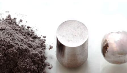 Recycling Lithium Batteries: Current Way