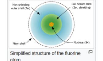 will fluorine