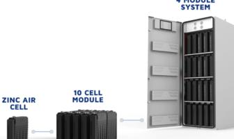 zinc batteries could