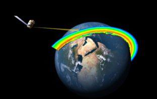 global ozone layer