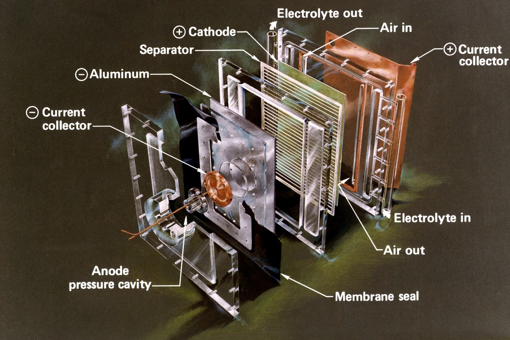 Aluminum Air Battery >> Lubricating Aluminum Air Batteries With Oil News About Energy