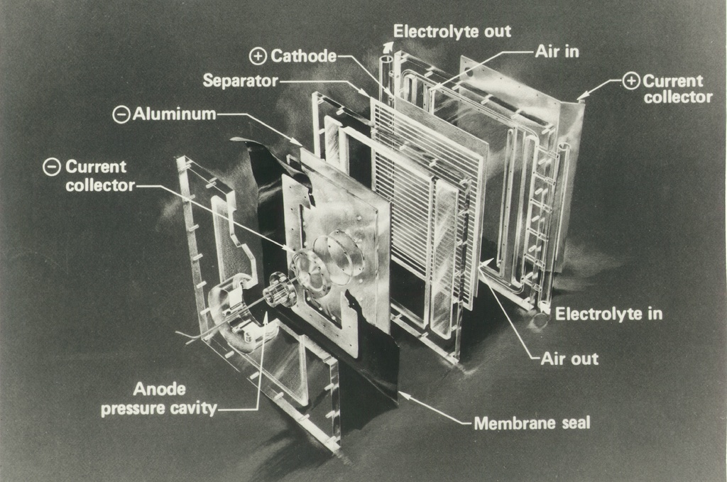 Aluminum Air Battery >> Diy Aluminum Air Battery School Experiment News About Energy