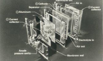 aluminum-air battery corrosion